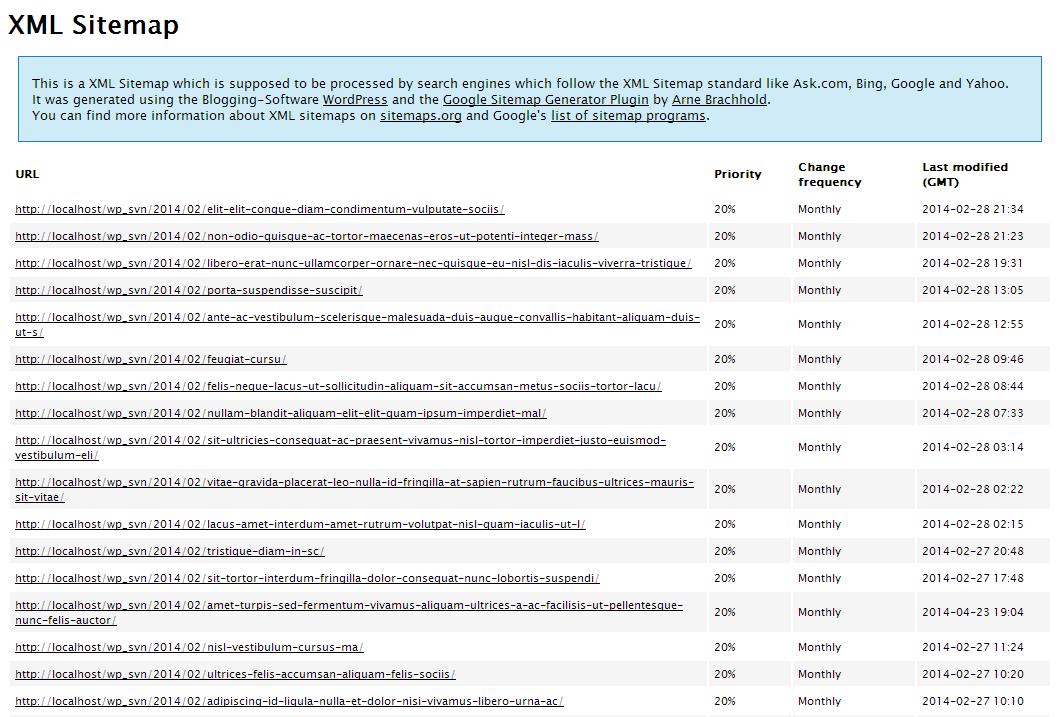 Die Besten Wordpress-Plugins Für Vereins-Homepages